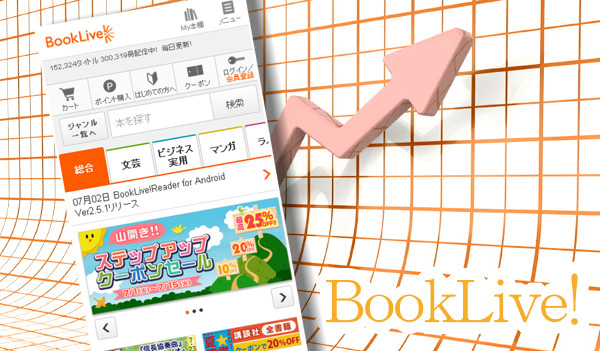 BookLiveの売上